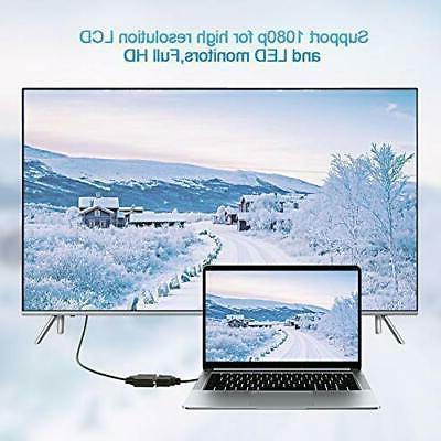 HDMI DVI CableCreation to DVI